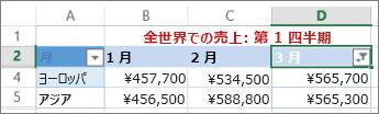 ユーザー設定の数値フィルターを適用した結果