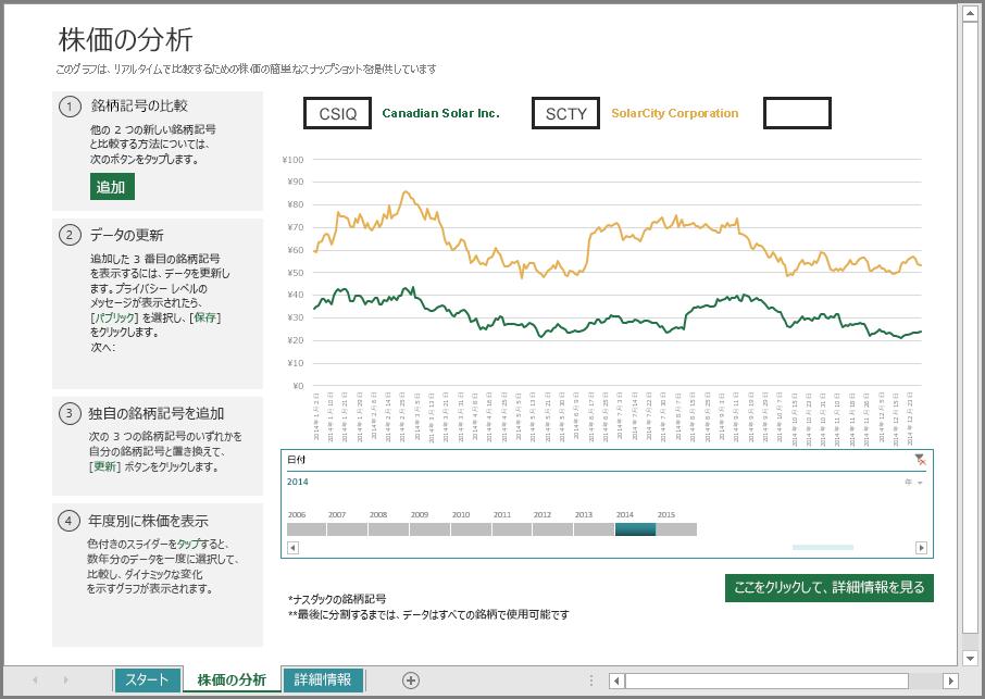 株価分析のメイン ワークシート
