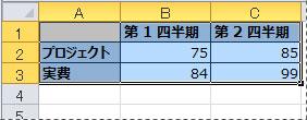 ワークシート データ