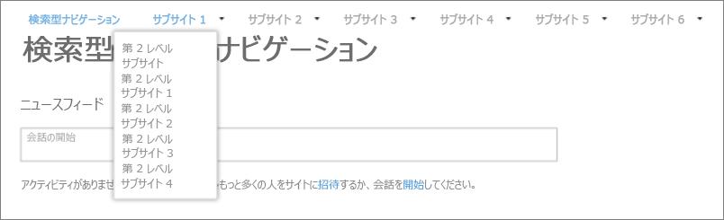サイトとサブ サイトを示すスクリーンショット