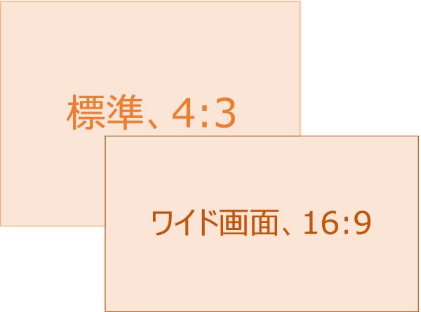 標準のスライドサイズとワイド画面の縦横比の比較