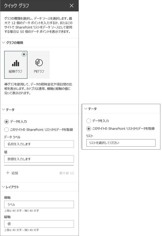 クイック グラフ Web パーツ設定
