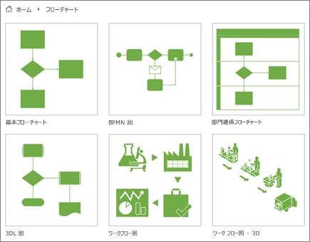 [フローチャート] カテゴリ ページ上の 6 つの図面サムネイルのスクリーンショット。