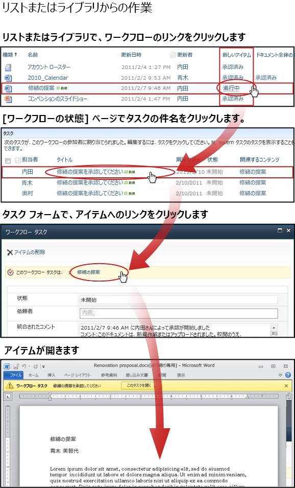 リストまたはライブラリからアイテムとタスク フォームにアクセスする
