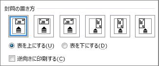 封筒をプリンターに給紙するための給紙オプションの図