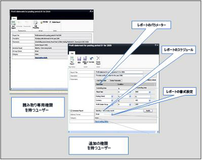 完全なアクセス許可と読み取り専用のアクセス許可のプロパティ ページの比較