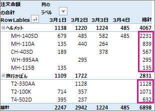 [総計] 列の値の降順の並べ替え