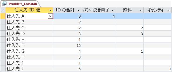 仕入先と製品カテゴリを含むデータシート ビューに表示されるクロス集計クエリ。