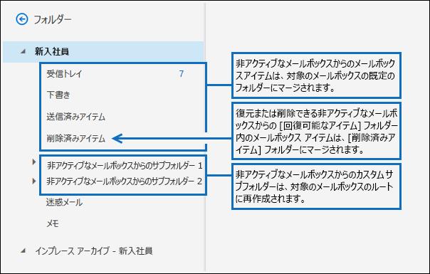TargetRootFolder パラメーターを使用していないときのスクリーン ショット