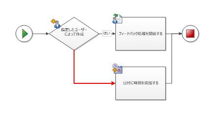 [はい] または [いいえ] というラベルの接続がない条件図形