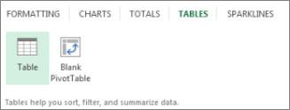クイック分析テーブル ギャラリー