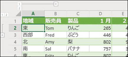 Web の [データ グループ/グループ解除] Excel行と列のアウトライン レベルを適用します。