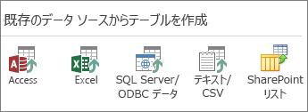 データソースの選択肢: Access、Excel、SQL Server/ODBC データ、テキスト/CSV、SharePoint リスト