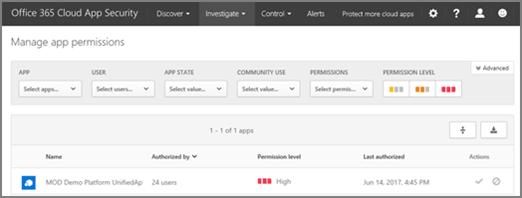 O365 CA で調査メニューから、アプリのアクセス権を管理するページを表示できます。