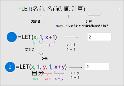 LET 関数