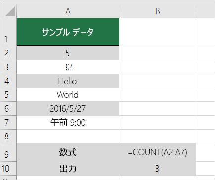 COUNT 関数の例