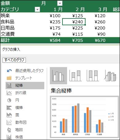 グラフの種類のリアルタイム プレビューと縦棒グラフが選択されているピボットグラフの例
