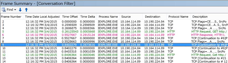 Netmon の既定の [タイム デルタ] 列を [フレーム サマリー] に追加したときの一般的な待機時間。