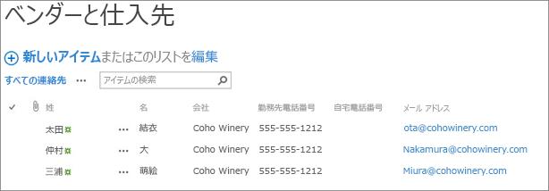 ページに多数の連絡先が追加された状態を示すスクリーンショット