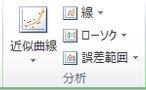 [レイアウト] タブの [分析] グループ ([グラフ ツール])