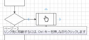別のページ上に描画されているサブプロセスを表すサブプロセス図形