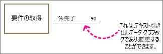 吹き出しテキスト データ グラフィックを含む図形、テキスト ラベル:変更可能