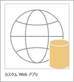 Access の [カスタム Web アプリ] アイコン