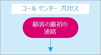 図面ページ上のテキスト入力ボックスのスクリーンショット。
