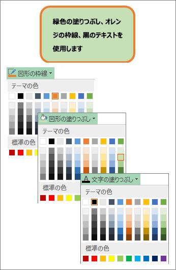 図形の塗りつぶし、テキスト、および線に新しい色を指定する