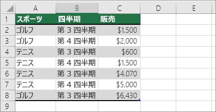 ピボットテーブルのサンプル データ