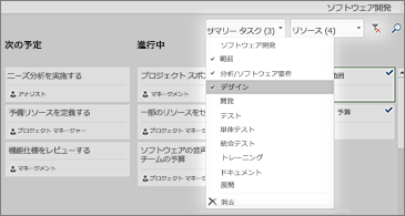 フィルター ドロップダウン リストが表示されているタスク ボード