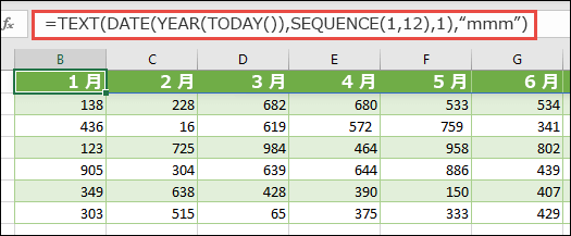 TEXT、DATE、YEAR、TODAY、SEQUENCE 関数を組み合わせて使用して、12か月の動的なリストを作成します。