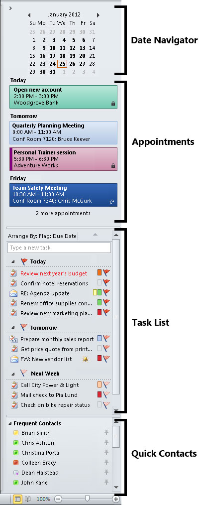To Do バー