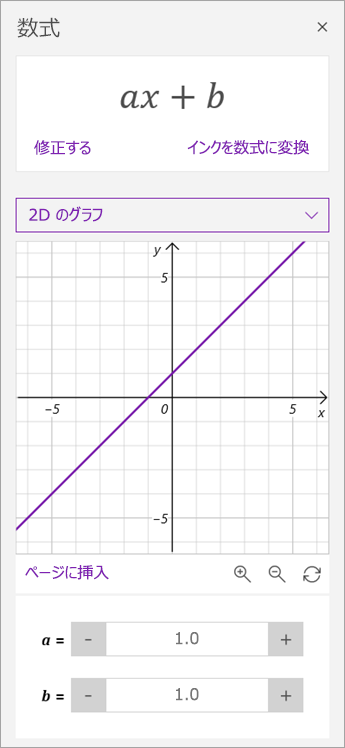 グラフ上の a と b のパラメーターを操作します。