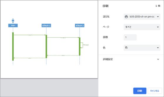 印刷ウィンドウの外観は、使用している web ブラウザーによって若干異なります。
