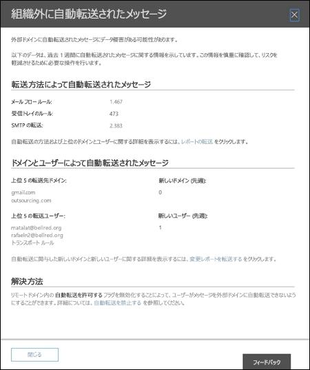 [Office 365 のセキュリティとコンプライアンス センター自動転送メッセージのレポートの詳細] フライアウト