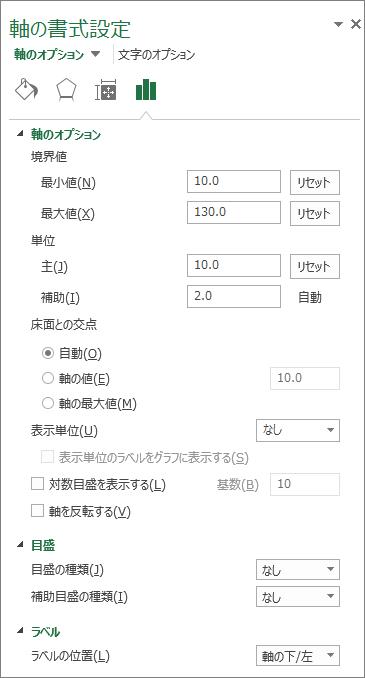 [軸の書式設定] オプションのパネル