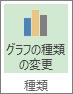 [グラフの種類の変更]