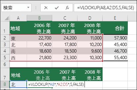 正しくない範囲を含む VLOOKUP 数式の例。数式は =VLOOKU(A8,A2:D5,5,FALSE) です。VLOOKUP の範囲に 5 番目の列がないため、5 によってエラー値 #REF! が発生しています。