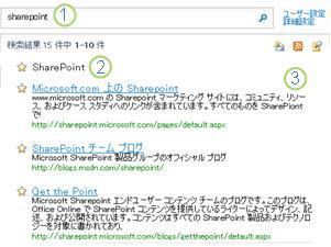 検索結果ページの一番上に表示される、SharePoint Server の 3 つのおすすめコンテンツ
