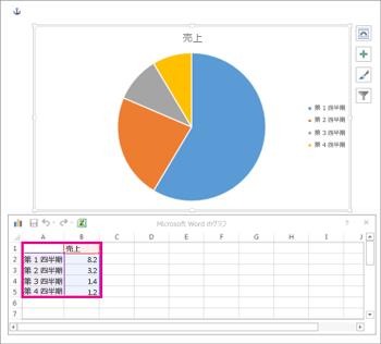 使用するグラフを選択後に表示されるスプレッドシート。