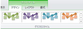 グラフ ツール