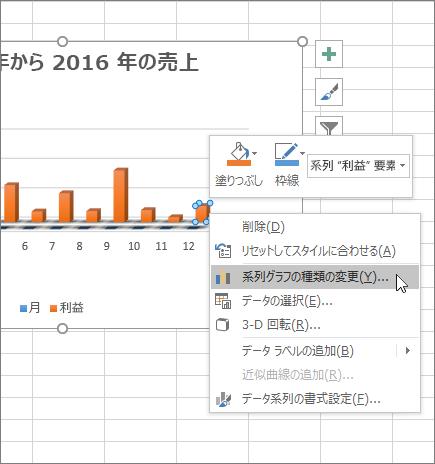 グラフを右クリックし、書式設定オプションを表示する