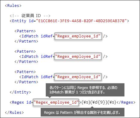 1 つの Regex 要素を参照する複数の Pattern 要素を示す XML マークアップ