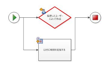 条件図形には、1 つ以上の出力接続が含まれる必要がある