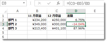 セル D3 の負のパーセンテージ値が赤色で書式設定された Excel データ