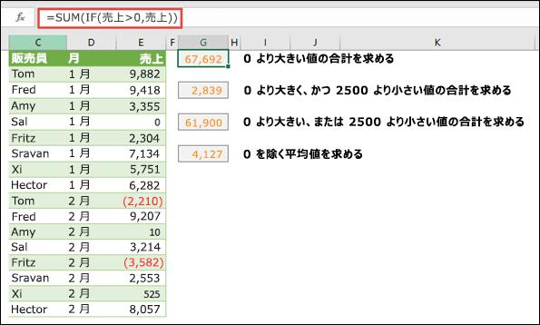 配列を使用して、特定の条件に基づいて計算することができます。 = SUM (IF (売上>0, 売上)) を指定すると、売上と呼ばれる範囲内のすべての値が0より大きくなります。