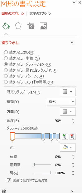 [図形の書式設定] ウィンドウの [塗りつぶし (グラデーション)] オプションが選択されている