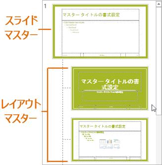 PowerPoint スライド マスター表示のスライド マスターとレイアウト