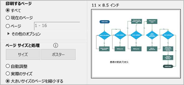 [PDF の印刷] ダイアログ ボックス